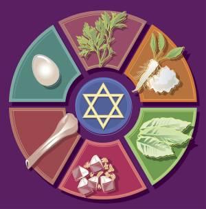 Passover: The Basics