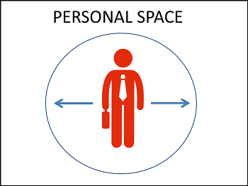 What Grinds My Gears: Personal Space